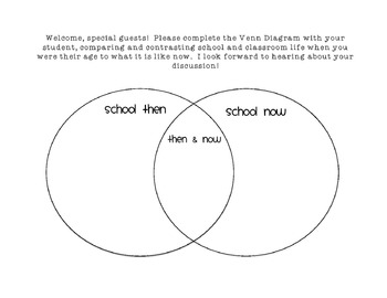 Grandparents' Day Venn Diagram