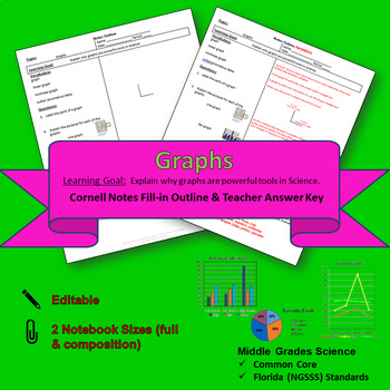 Graphs -  Cornell Notes #4