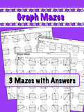 Graph Mazes - 3 worksheets - coordinates, slope, & equations
