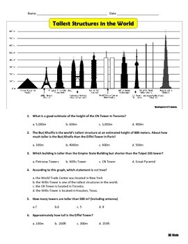 Graph- Tallest Structures in the World