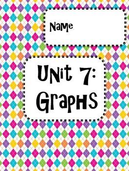 Graph Unit Packet
