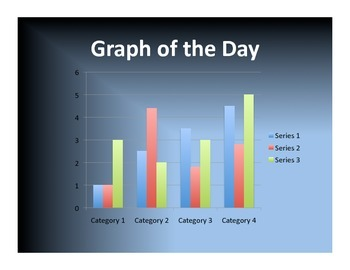 Graph of the day