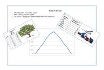Graph skills - Match up activity for starter, plenary, AFL.