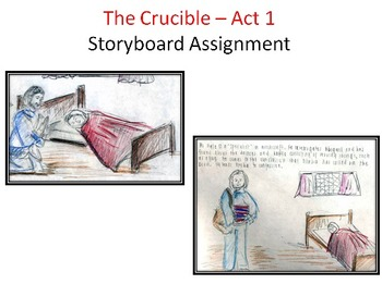 Graphic Activities for The Crucible: Character Analysis an