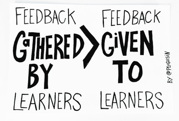 Graphic - Feedback Gathered By > Feedback Given To