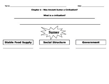 Graphic Organizer - Ancient Sumer
