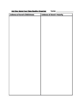 Graphic Organizer: Character Analysis of Anne Frank