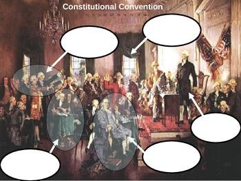 Graphic Organizer:  Constitutional Convention