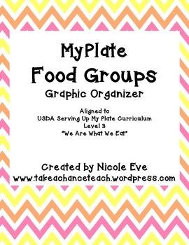 Graphic Organizer: Food Groups (Health Nutrition Unit)