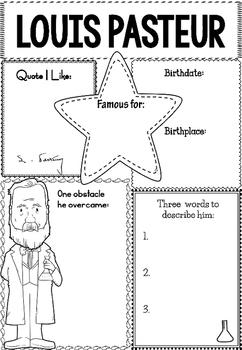 Graphic Organizer : Louis Pasteur