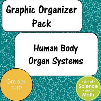 Graphic Organizer Pack - Human Body Organ Systems - Middle