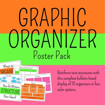 Graphic Organizer Poster Pack