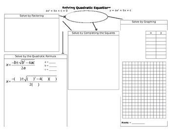 Graphic Organizer Quadratic Equation