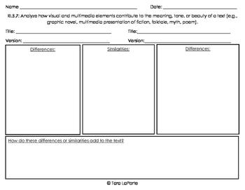 Graphic Organizer RL5.7 Visual Elements