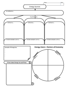 Graphic Organizer Sources of Energy Renewable Non-Renewable
