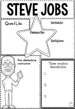 Graphic Organizer : Steve Jobs
