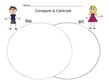 Graphic Organizer - Venn Diagram - Compare and Contrast Bo