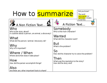Graphic Organizer / anchor chart for summarizing fiction a