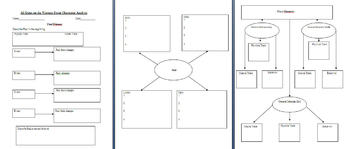 Graphic Organizer for All Quiet on the Western Front (Remarque)
