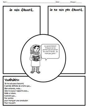 Graphic Organizer for Debate in French: Le Voile Integrale