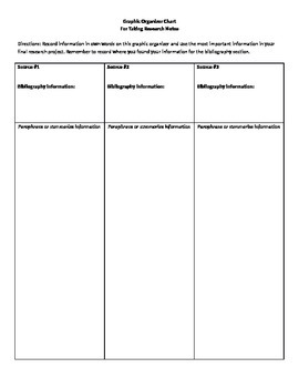 Graphic Organizer for Research Project