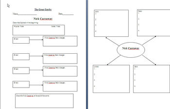 Graphic Organizer for The Great Gatsby (Fitzgerald charact