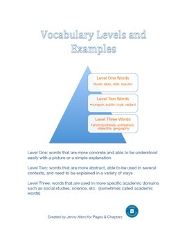 Graphic Organizer of Vocabulary Levels