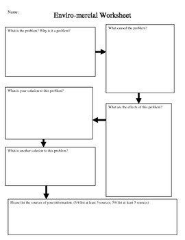 Graphic Organizer to Research an Environmental Problem