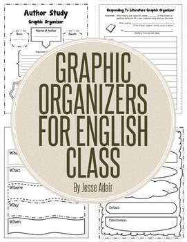 Graphic Organizers For English Class