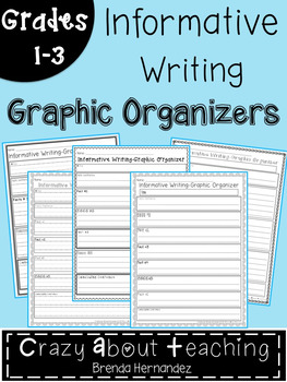 Graphic Organizers (Informative Writing)