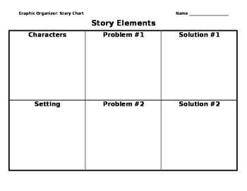 Graphic Organizers: Story Chart