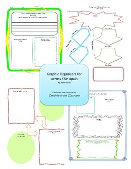 Graphic Organizers for Across Five Aprils