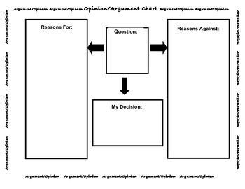 Graphic Organizers for Economy Whiteboards