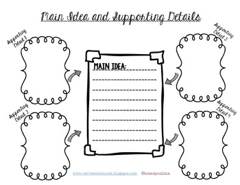 Graphic Organizers for Nonfiction - Informative Text Structure