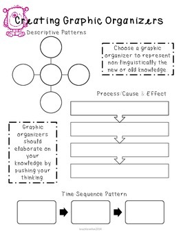Graphic Organizers for Student Reference