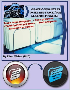 Graphic Organizers to Track Learning Progress