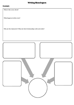 Graphic organiser for writing monologues