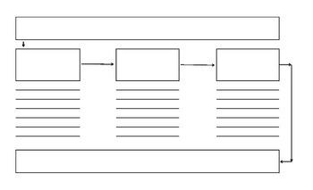 Graphic organizer - chronological order adding details