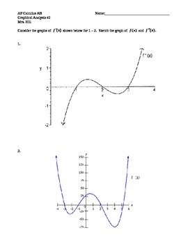 Graphical Analysis of Function / Derivative Relationships #2