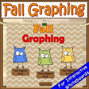 Graphing Kindergarten Math PowerPoint Game