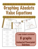 Graphing Absolute Value Equations w/ Powerpoint Solutions