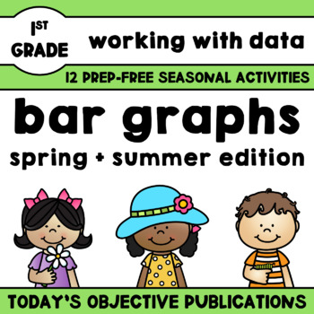 Graphing Activities March