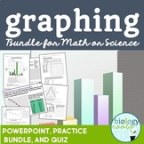 Graphing Activity Package