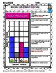 Graphing - Bar Graphs (Vertical) - Grade Two (2nd Grade) -