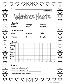 Graphing Conversation Hearts