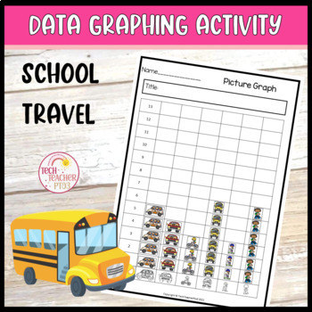 Graphing Data Pack:How do you travel to school each day? s