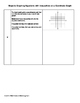 Graphing Equations with Inequalities Steps Graphic Organiz