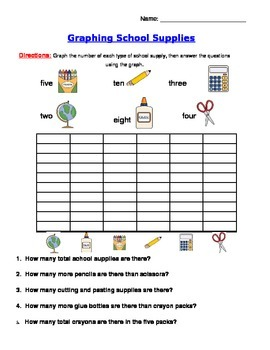 Graphing Exercise (K-5)