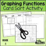 Graphing Functions with Tables, Graphs, and Equations