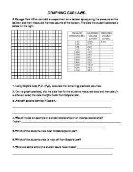 Graphing Gas Laws